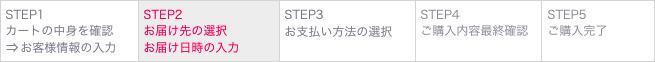 (4) STEP2 お届け先の選択・お届け日時の入力