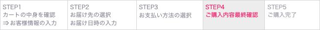 (6) STEP4 ご購入内容の確認