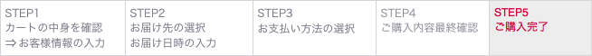 (7) STEP5 ご購入の完了